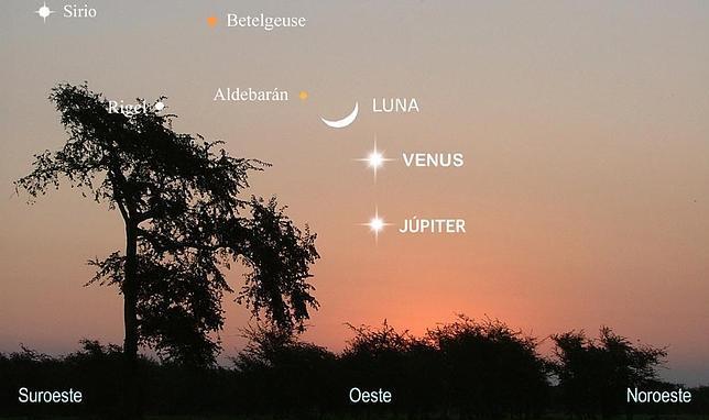 La conjunción de Venus, Júpiter y la Luna: cómo verla esta noche