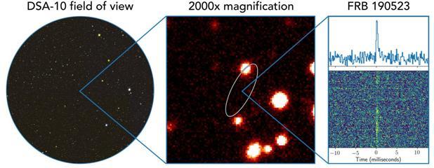 La imagen muestra la localización y la duración de una breve y potentísima Ráfaga de Radio, la segunda en apenas unos días