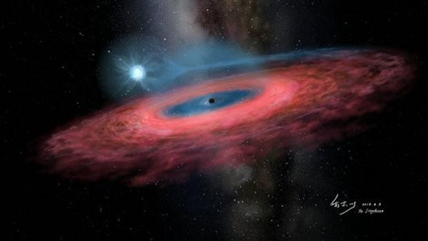 Acreción de gas en un agujero negro estelar desde su estrella compañera azul