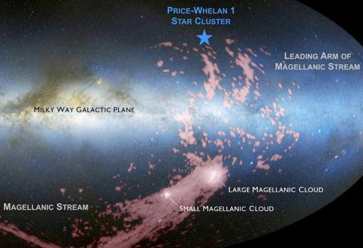 Posición del cúmulo de estrellas formado con material de las nubes de Magallanes