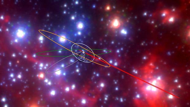Hallan, en el centro de la galaxia, un nuevo tipo de extraños objetos hasta  ahora desconocidos
