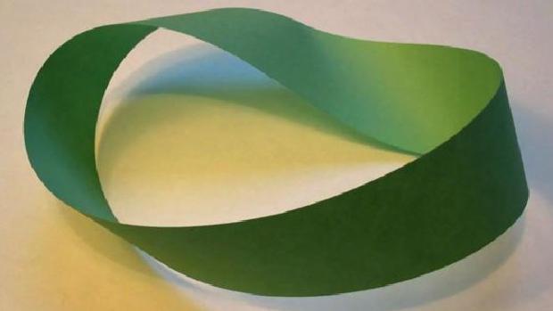 La banda de Möbius, la superficie que solo tiene una sola cara