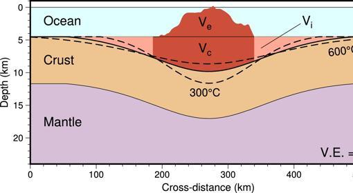 En rojo, la masiva acumulación de magma del volcán P?h?honu