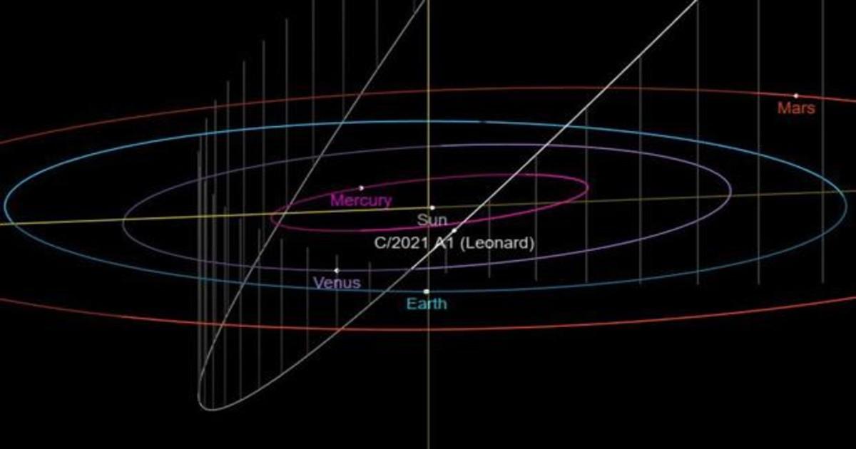 Descubren a Leonardo, el cometa más brillante que veremos en 2021
