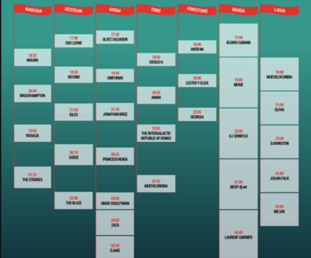 BBK Live 2019: horarios, escenarios y conciertos del viernes 12