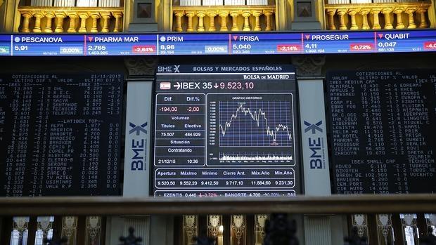El Ibex perdió los 9.500 puntos en la jornada posterior a las elecciones generales
