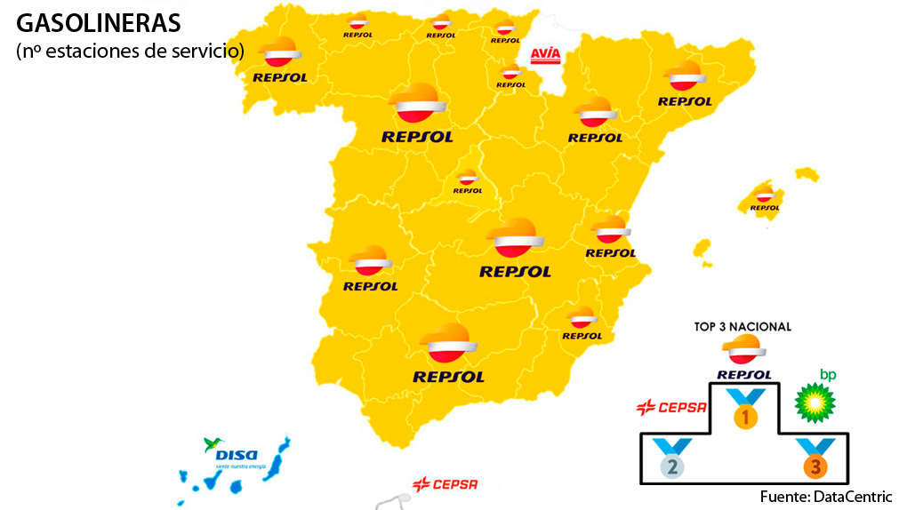 Brands with more service stations in Spain