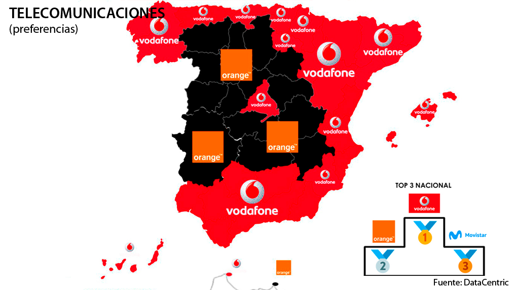 Favorite telecommunications brands in Spain
