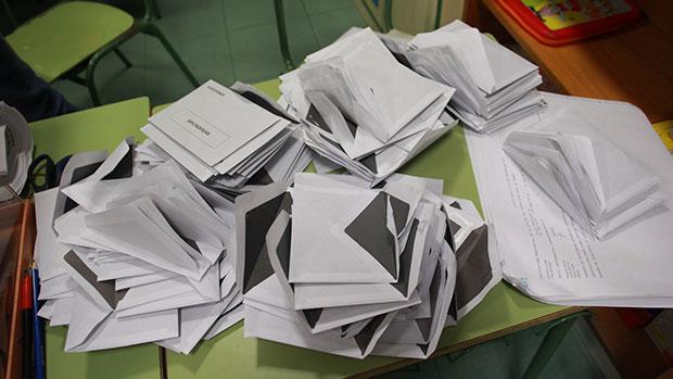 Resultados Elecciones Municipales 2019 en Tarragona capital
