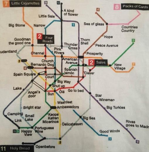 El Desternillante Mapa De Metro Para Guiris Pitis Little