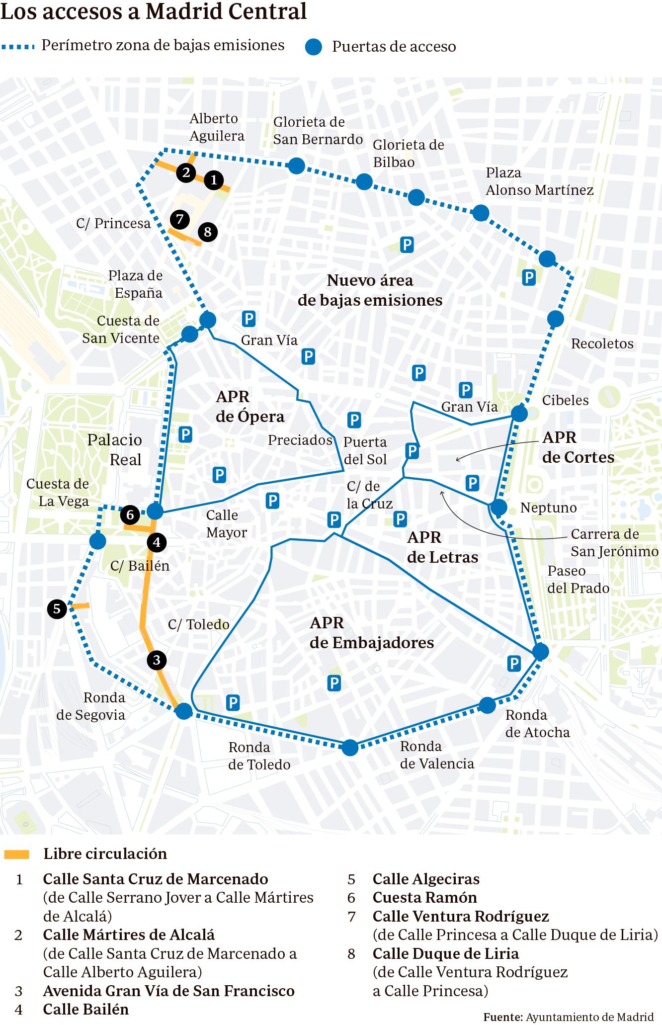Mapa perimetral de Madrid Central