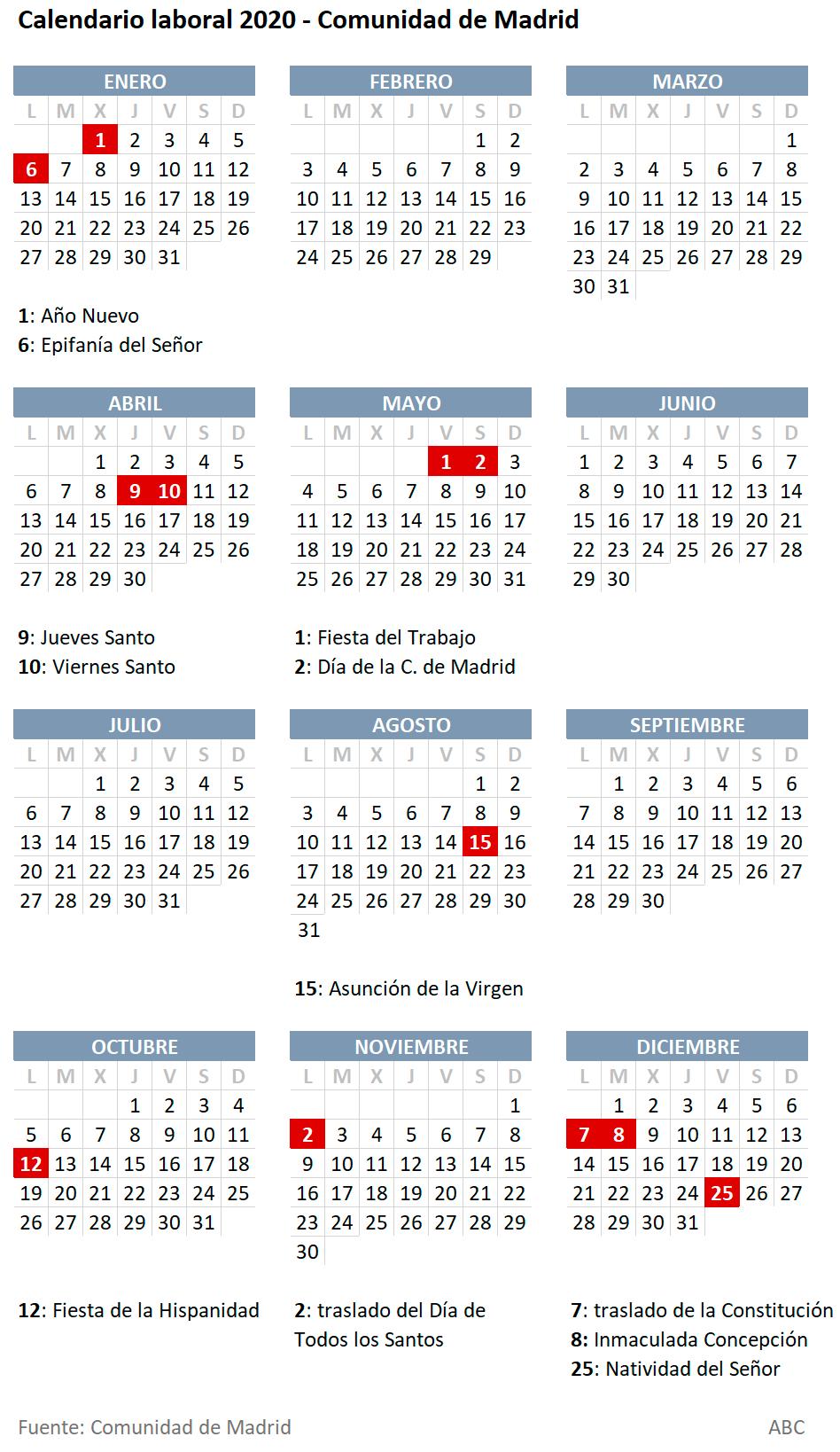 Calendario laboral de la Comunidad de Madrid de 2020