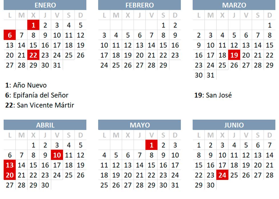 Calendario laboral 2020 en Valencia: consulta los festivos de la Semana Santa del coronavirus
