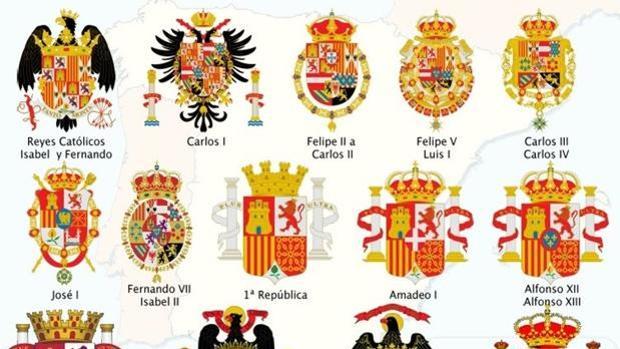 El águila De San Juan Del Escudo De España Y La Ignorancia Histórica