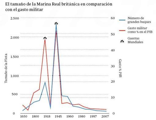 ABC / Natalia Mañá
