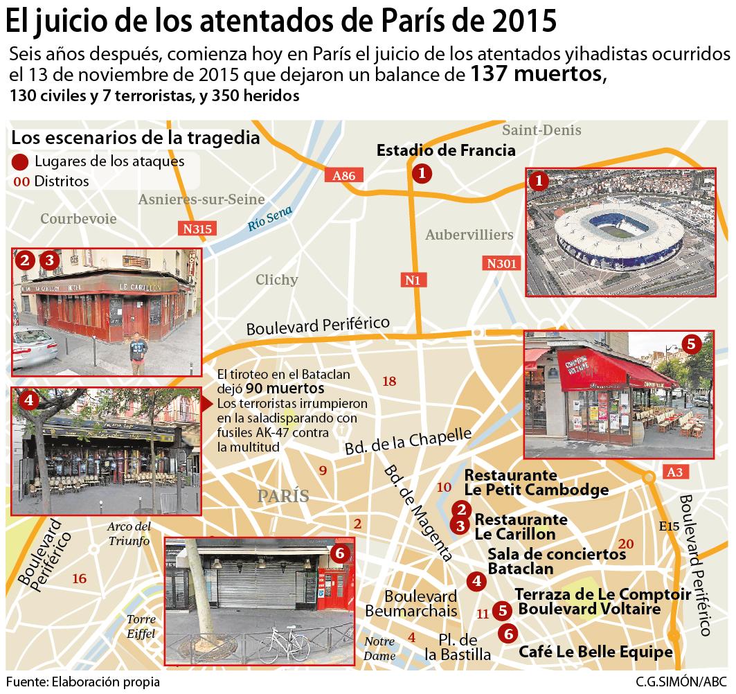 Graph of the 2015 Paris attacks