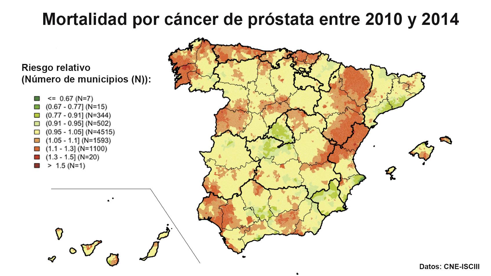 ¿Cuántos años tienen los hombres que mueren de cáncer de próstata?