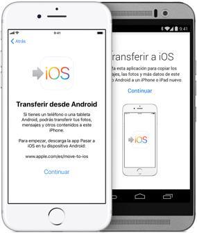 f364c3f4a36 Cómo transferir los datos de tu móvil iOS a Android (y viceversa) sin  perder nada